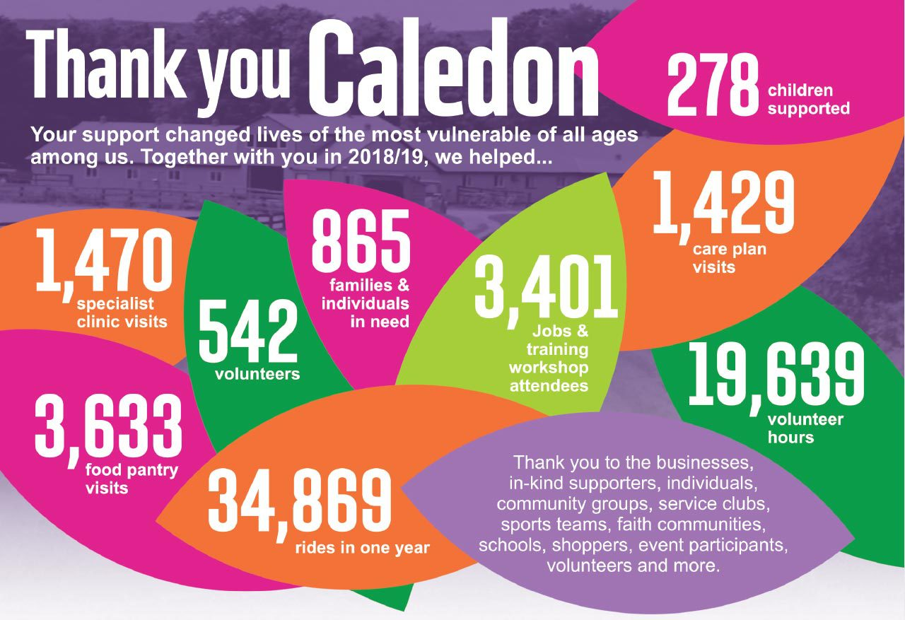Thank You Caledon