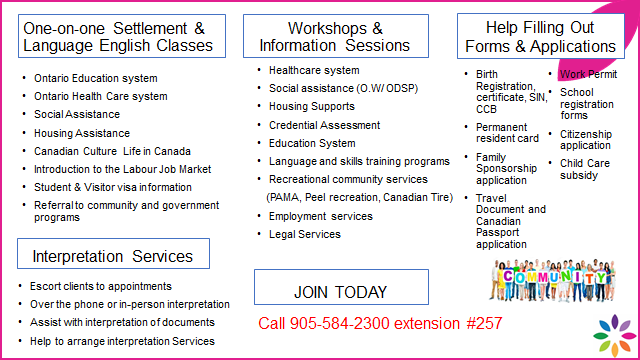 List of Workshops and Settlement Services